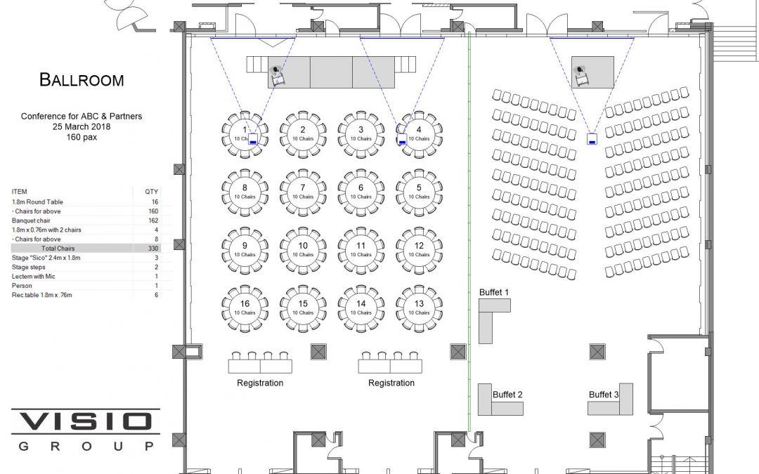Hilton Hotel Ballroom A&B Event Plan